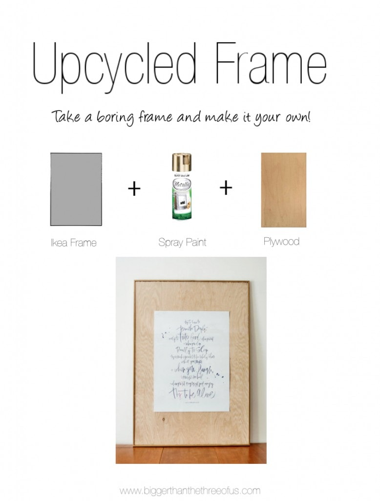 Transform a poster frame in a few easy steps! #DIY #easyproject #wallart