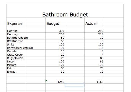 Bathroom DIY Budget Breakdown