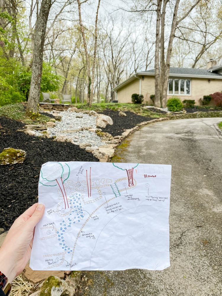rock landscape plan with dry rock creek and stacked stone driveway edging