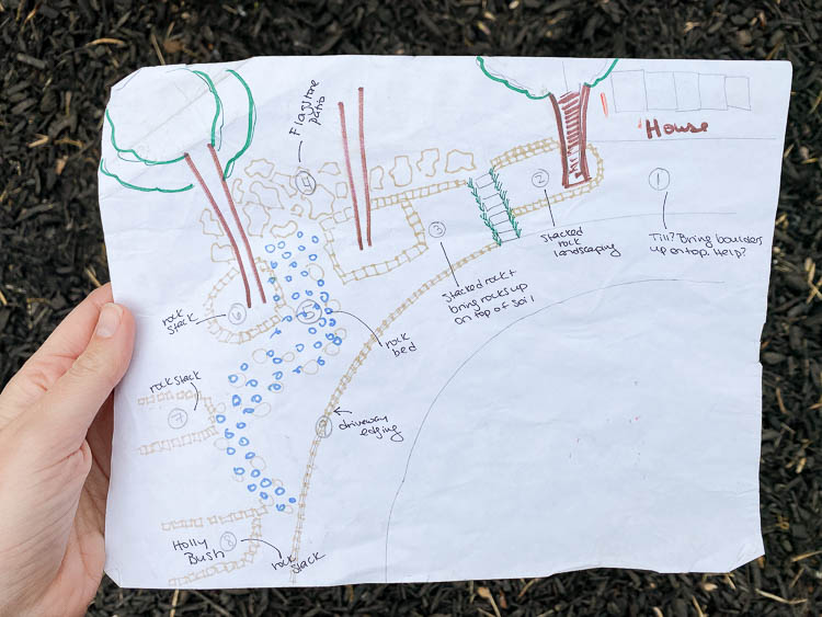 Rock Landscape plan with dry creek bed, boulders and more